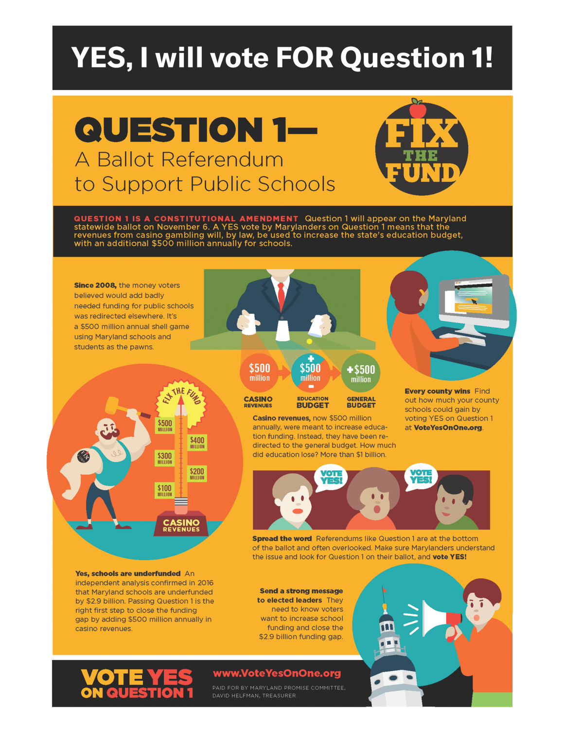 Vote FOR Question 1 infographic