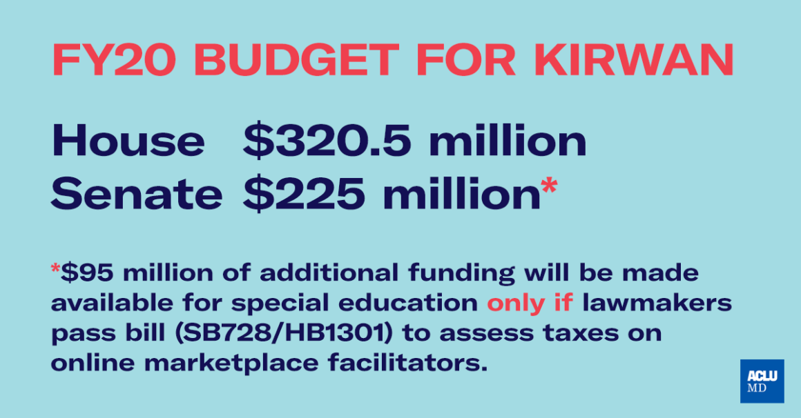 FY20 Budget for Kirwan